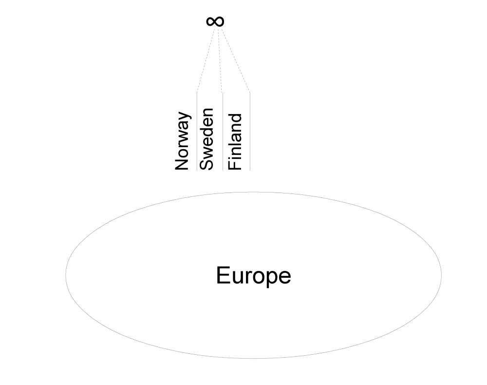 scandinavia-1